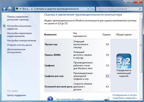проверка производительности компьютера Windows 7 - фото 4